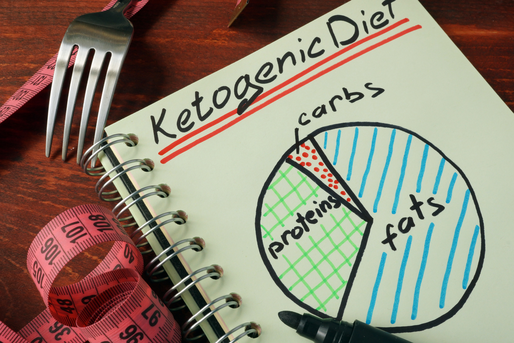The Undeniable Health Benefits of Going on the Keto Diet